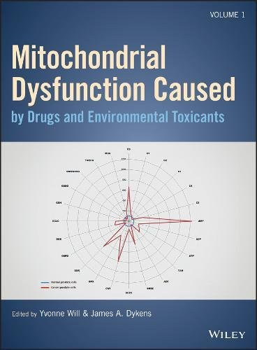 Mitochondrial Dysfunction Caused by Drugs and Environmental Toxicants  PDF