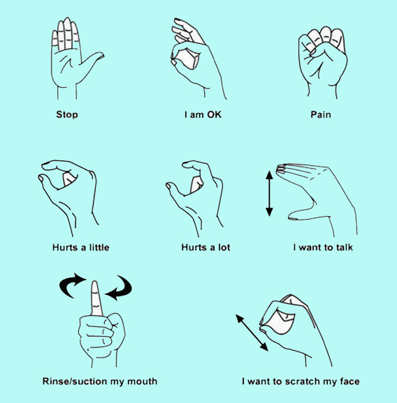 Hand signs to communicate with the dentist during procedure
