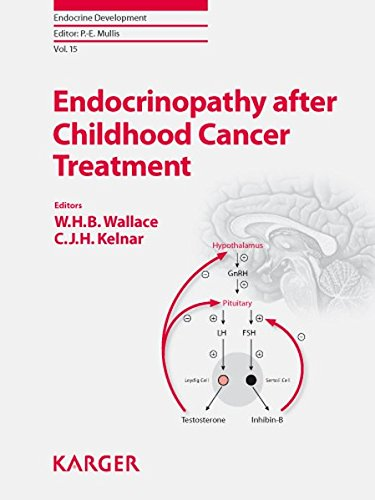 Endocrinopathy after Childhood Cancer Treatment PDF