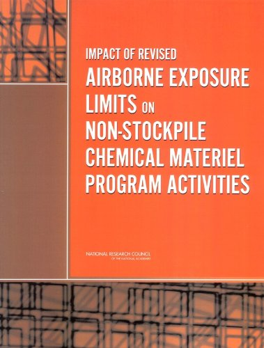 Impact of Revised Airborne Exposure Limits on Non-Stockpile Chemical Materiel Program Activities PDF