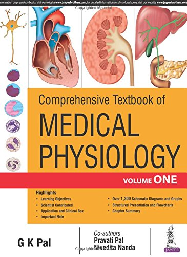 Comprehensive Textbook of Medical Physiology Two Volume Set PDF